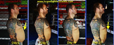 hcg fat loss results